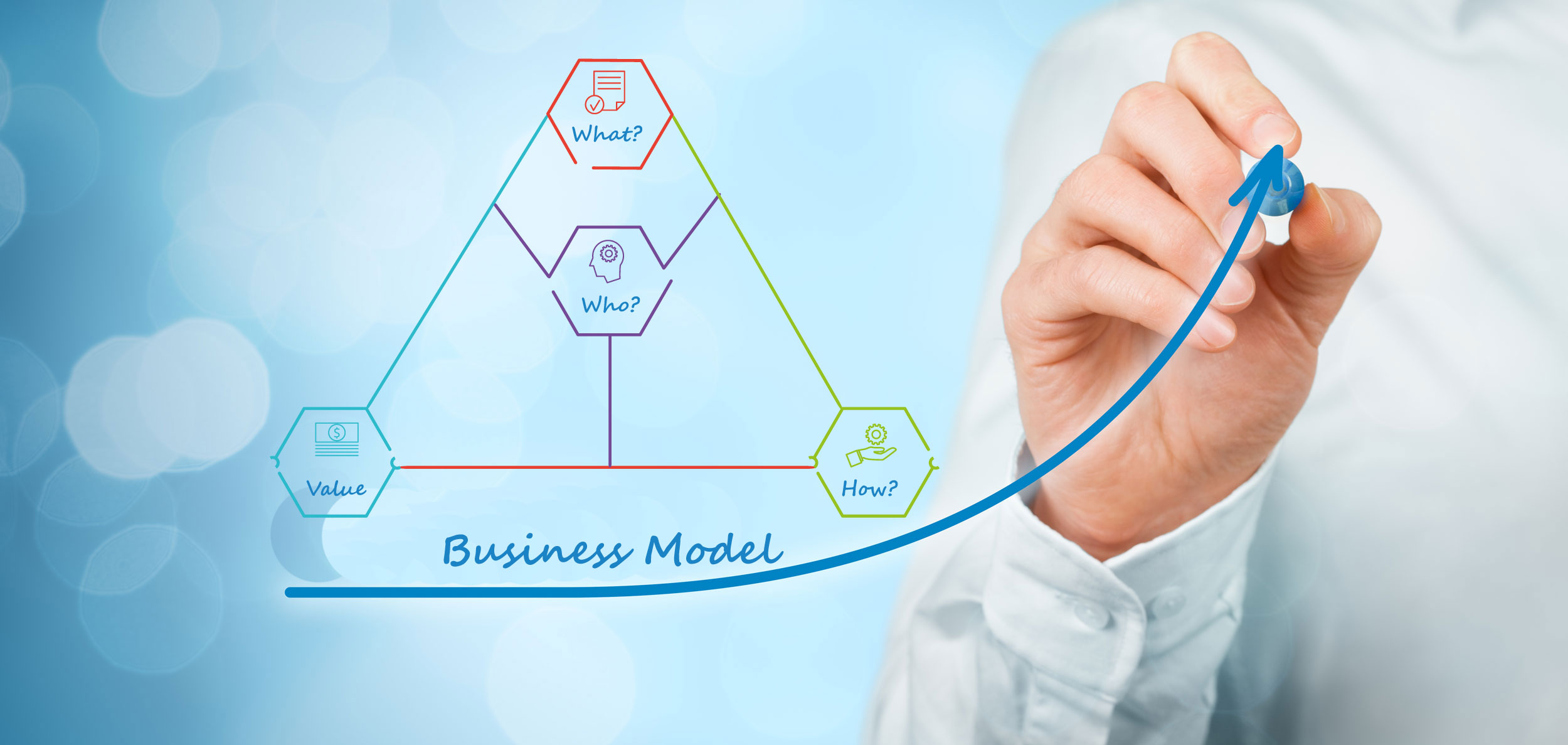 Aifotec_Business_Model